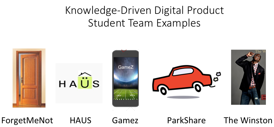 Knowledge-Driven Digital Product Student Team Examples